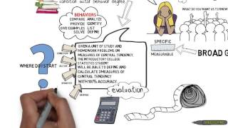 VideoScribe - Writing Learning Objectives