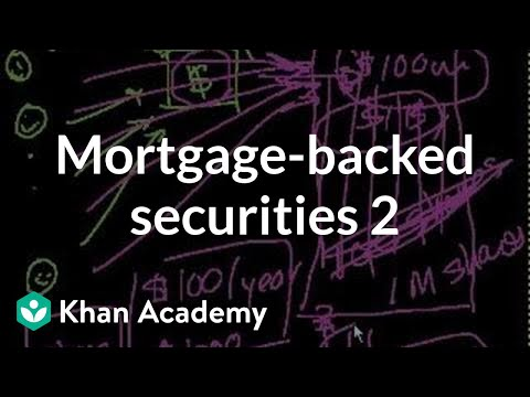 Mortgage-backed securities II | Finance & Capital Markets | Khan Academy