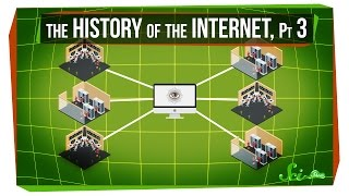 The Data Explosion   The History of the Internet, Part 3