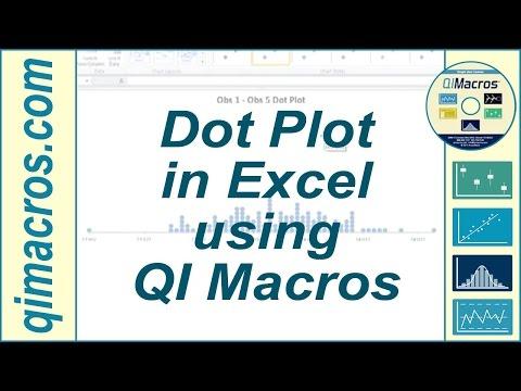 Dot Plot in Excel using QI Macros