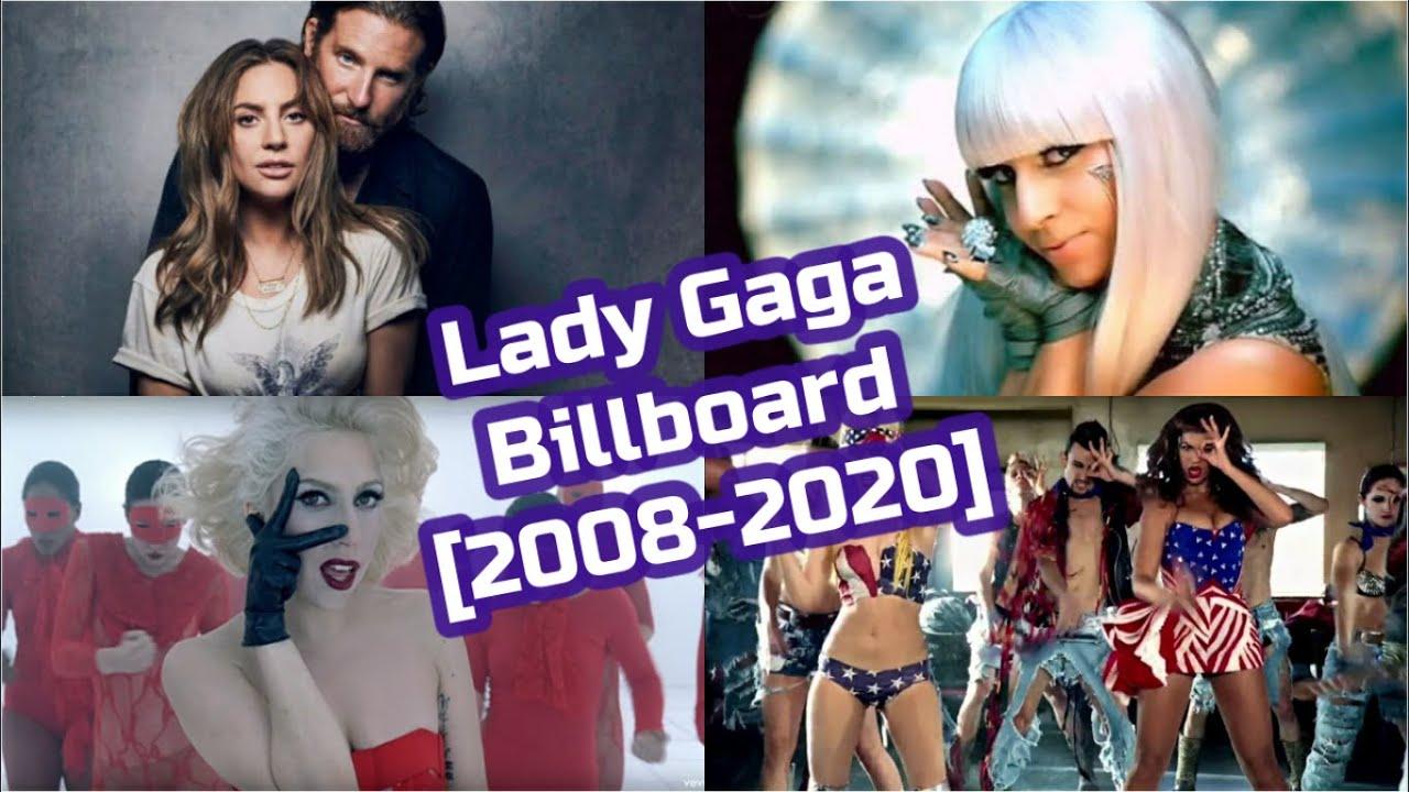 Lady Gaga Billboard Chart History [2008-2020]
