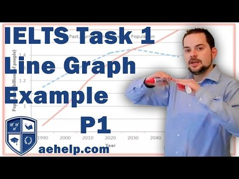 IELTS task 1 writing line graph example with structure part 1 of 2