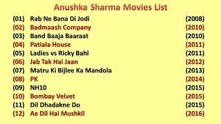 Anushka Sharma Movies List