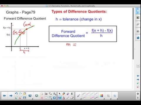 3.3 Derivative Functions Numerically and Graphically