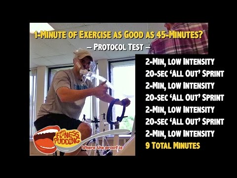 1-Minute of Exercise as Good as 45-Minutes of Exercise?