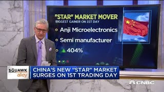 Download China's new 'star' market surges on first day of trading Video