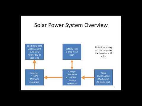 Solar Power System Design Calculations