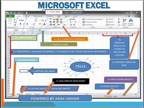 Basic Interface of Microsoft Excel