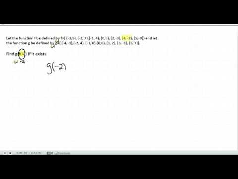 U5A5 Composition of functions, sets of points