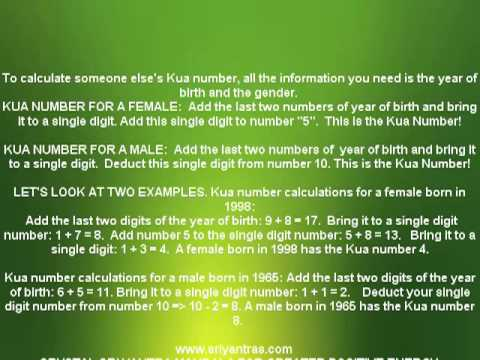 FENG SHUI NUMBERS ADDRESS