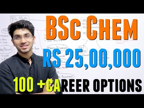 BSc Chemistry Career Options | 100+ Career Options