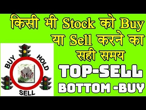 Stock buy-sell perfect time,शेयर को buy या sell करने का समय, share market tutorial.