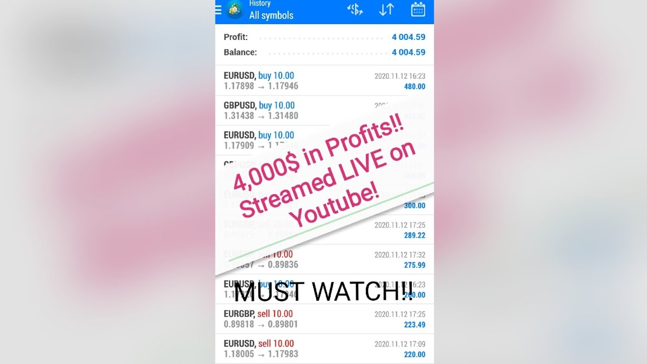 Forex LIVE Trading (1 Min SCALPING) | Trade with Me (P.S. Video starts on min 10 after fixing sound)