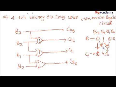Gray Code | Binary to Garay Code | Digital Electronics