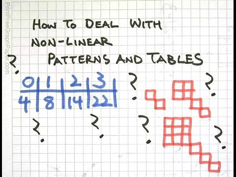 Write Equations for Non-Linear Patterns