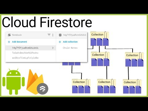 Firestore Tutorial Part 18 - SUBCOLLECTIONS AND CONSIDERATIONS - Android Studio Tutorial
