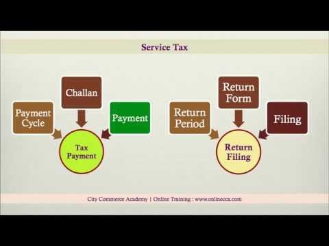 Service Tax return filing FY 16-17 ,  AY 17-18