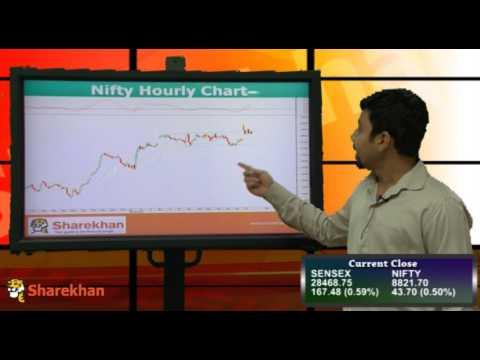 Market Wrap: 17th Feb 2017 - Sharekhan