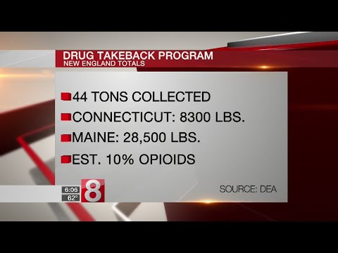 Drug takeback program yields 44 tons of old drugs