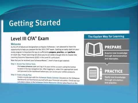 2015 CFA Level 3  Study Notes (Books 1-5)