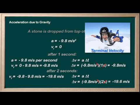 BCLN - Physics - Acceleration due to Gravity