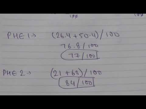 Ignou NEW How to calculate Grade/ marks in Ignou ignou passing marks