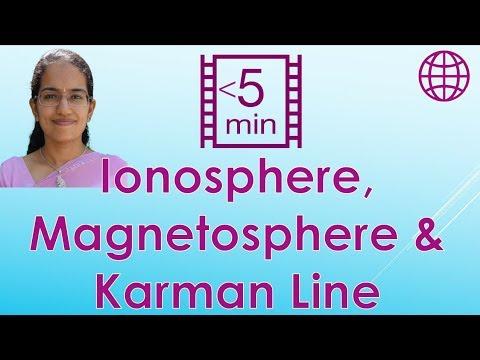 Ionosphere, Magnetosphere & Karman Line (Geography - Climatology)