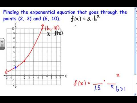 4 1  Finding an Exponential Equation Through Two Points