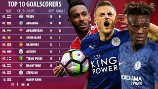 Top 10 Goalscorers Premier League 2019/20 (Round 15)