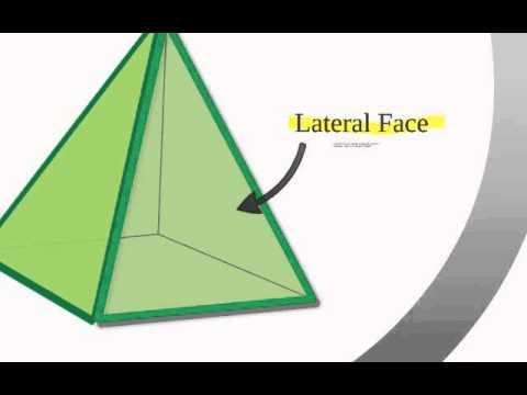 Surface Area of Prisms & Pyramids Math/Algebra Lesson