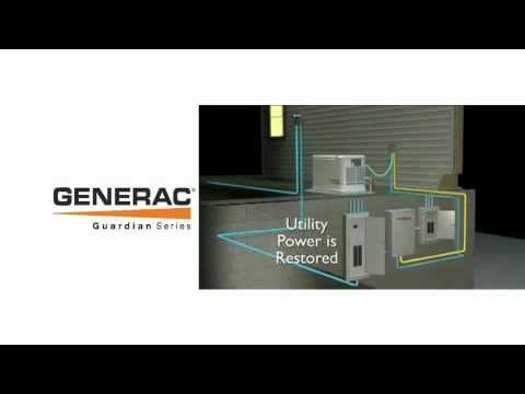 Standby Home Generators For Power Outages - How Backup Standby Generators Work