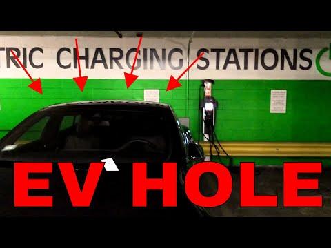 Tesla EV Hole in Chicago DON'T BE A EV HOLE!