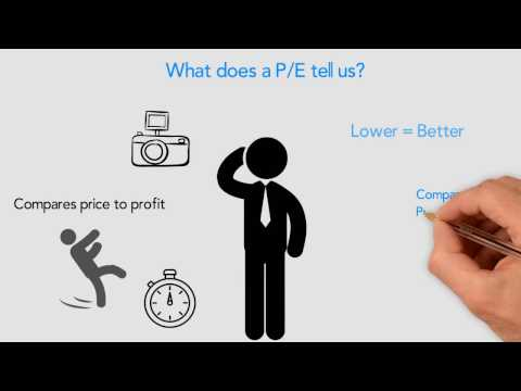Explained: What is the PE ratio? | Rask Finance | [HD]