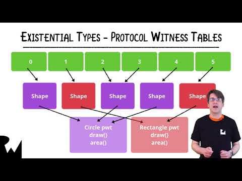 Protocol Oriented Programming - Advanced Swift Programming - raywenderlich.com