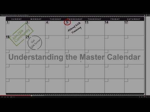 Understanding the Master Calendar - Qlik Sense and QlikView