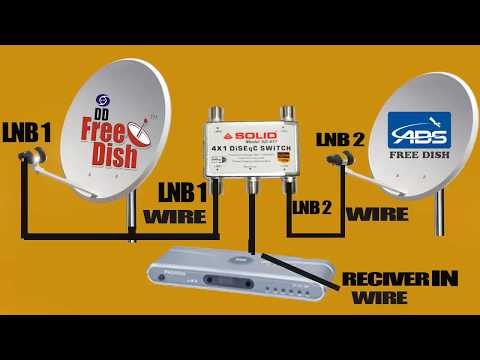 ABS Dish and DD Free DISH  setting on one set top box