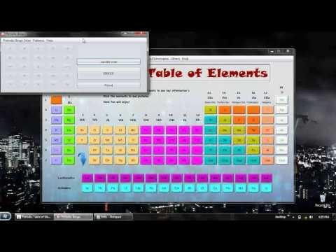 periodic table java program