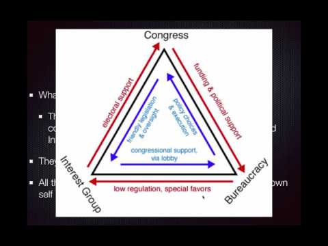 AP Gov Review: Video 17: Iron Triangles