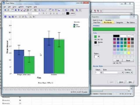 Editing Graphs in SPSS