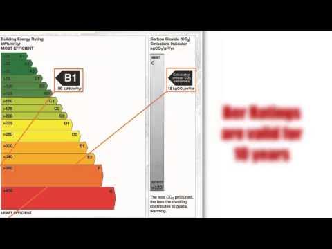 Building Energy Ratings (ber) ratings explained