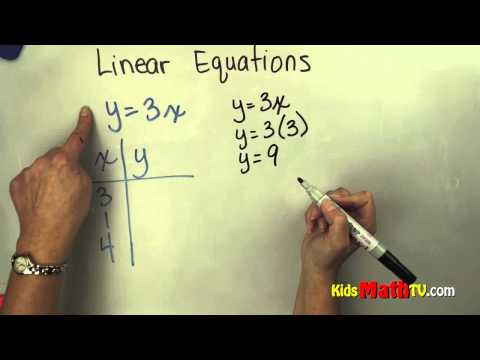 Learn how to solve Linear Equations Math Video For 5th,6th & 7th Grades