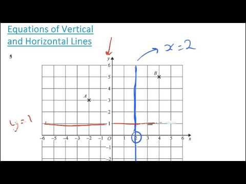 New Spec GCSE Maths: How to Find Equations of Vertical and Horizontal Lines