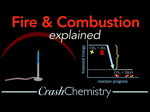 What is Fire? Combustion Reaction Tutorial | kinetic & potential energy, heat & light | Chemistry