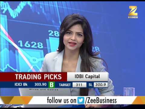 Superfast Futures: Watch to know how to trade in Canara Bank before Q1 results