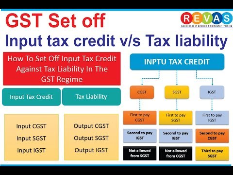 How to GST SET OFF  Input Tax & Output Tax CGST, SGST, IGST part-1