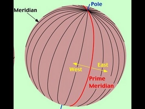 What are Meridians of Longitude  ? Lesson for kids
