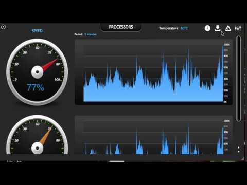 Essential Mac : adnx CheckUp cpu monitor demo