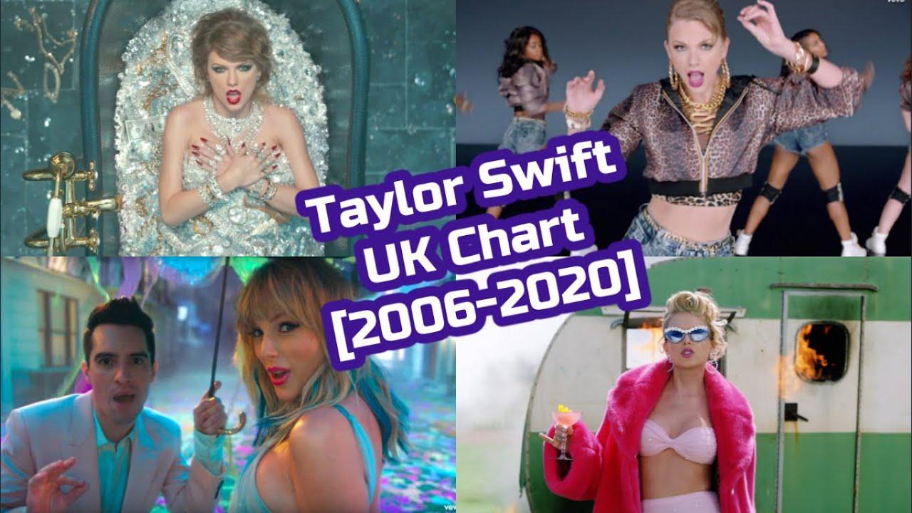Taylor Swift UK Chart History [2006-2020]