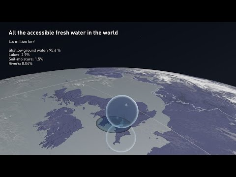 All the accessible fresh water in the world