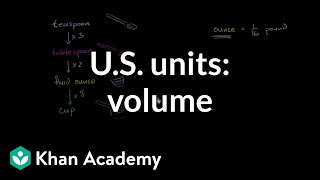 Us Customary Units Fluid Volume 4th Grade Khan Academy